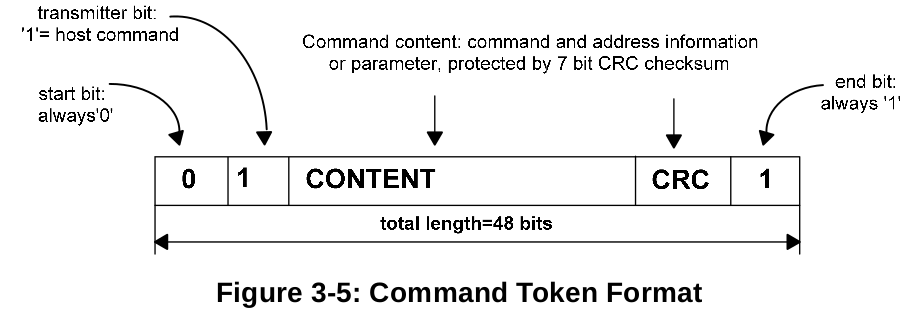 command_token_format.png